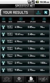 Speedtest.net d