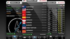 Formula1.com 2011: Pour les fans de Formule1!