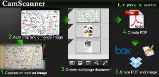 Read more about the article Camscanner: transformez votre Android en scanner
