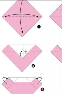 Origami c