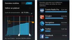 Read more about the article Contrôler sa consommation 3G avec Android 4.0