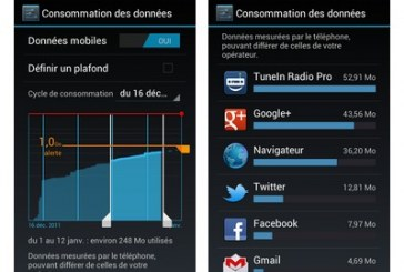 Contrôler sa consommation 3G avec Android 4.0