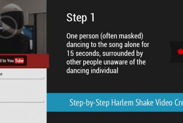 Harlem Shake Creator Lite: Pour faire votre Harlem Shake