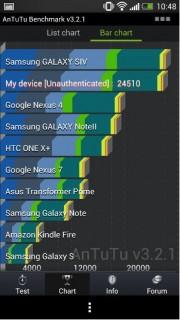 HTC One a