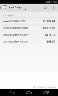 Google Adsense 2