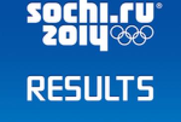 Sotchi 2014 Résultats: Suivre les jeux de Sotchi