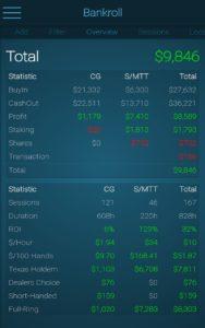 Poker Bankroll Tracker b