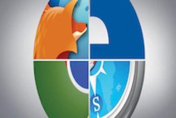 Top 5 des navigateurs Internet sur Android