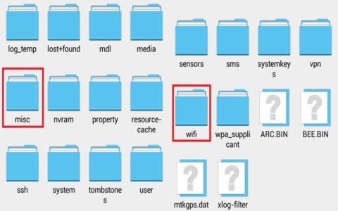 retrouver votre mot de passe Wifi c