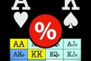 PokerCruncher calcule vos chances de gagner