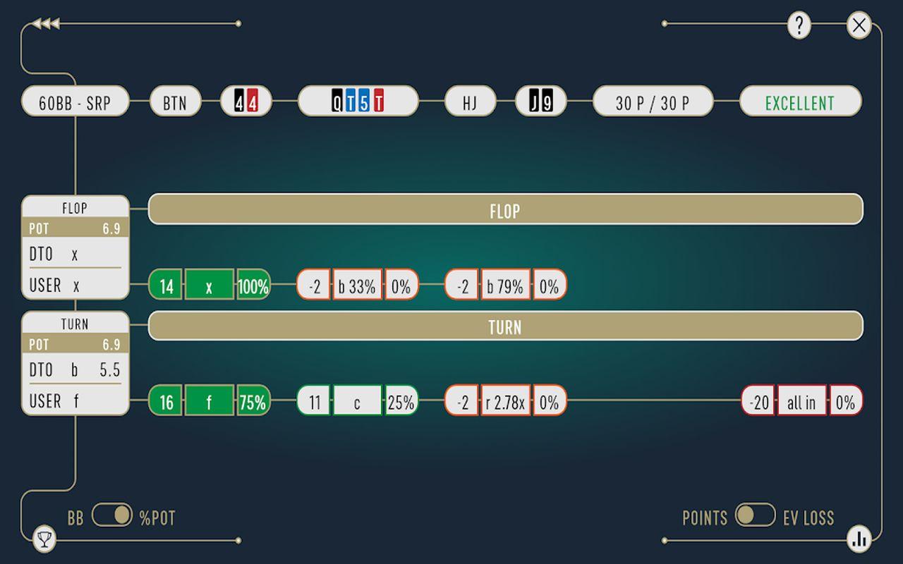 DTO Poker c