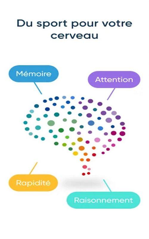 NeuroNation entrainez cerveau c